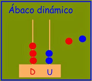 http://www.juntadeandalucia.es/averroes/~11001646/RECURSOS/contar.swf