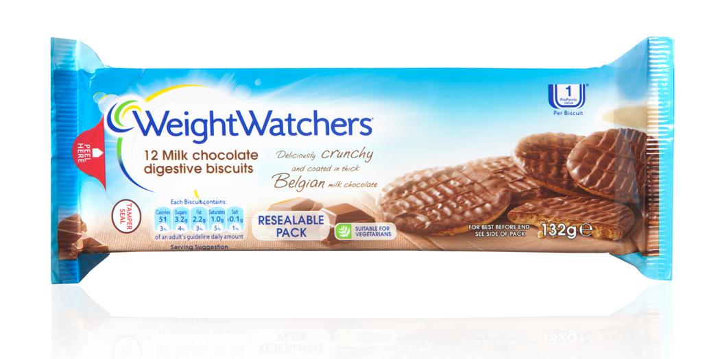 Weight watchesr