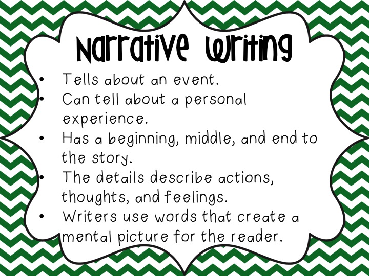 second grade narrative writing Explore keara mccormack's board second grade narrative writing on pinterest | see more ideas about books, school and workshop.