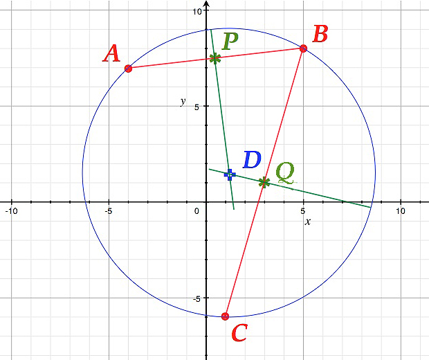 Examples Of 3 Collinear Points Three Collinear Points