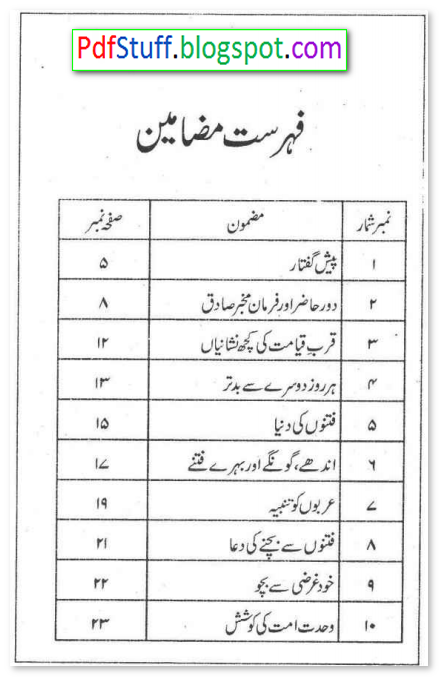 Contents of the Urdu Book Fitno Ki Dunya