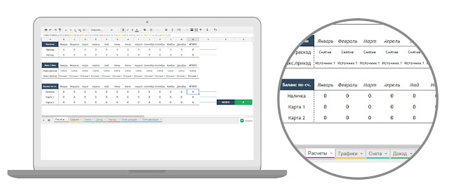 Bozzbox - Баланс по счетам и анализ личных финансов в Google Таблицах