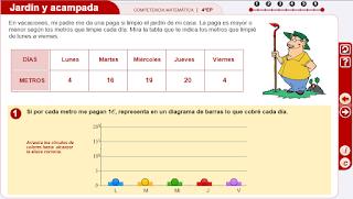 http://www.primerodecarlos.com/CUARTO_PRIMARIA/JUNIO/competencias/competencia_matematica4/4EP_CM_jardin_acampada-JS/index.html