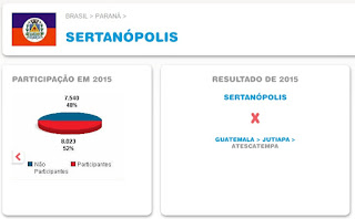 Dia do Desafio 2015 - Sertanópolis