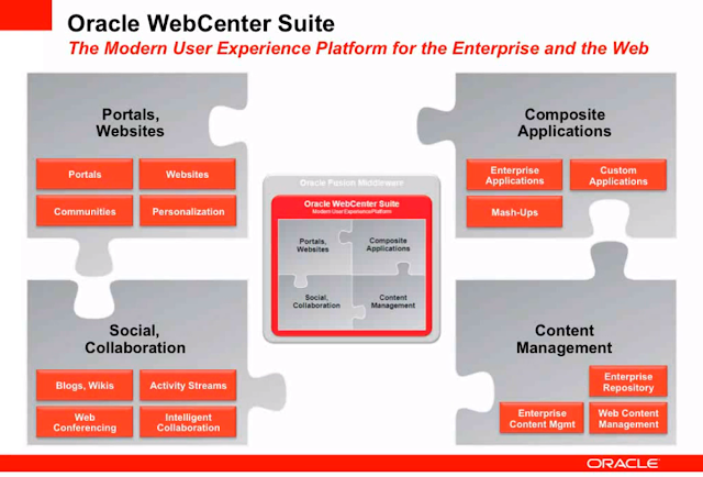 websphere portal administration guide pdf