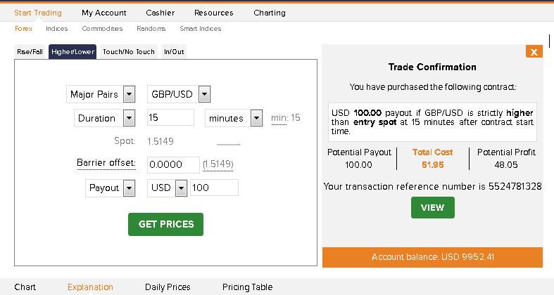 Earn money online dubai
