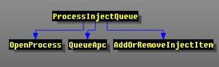 コールグラフ:ESETセキュリティブログ