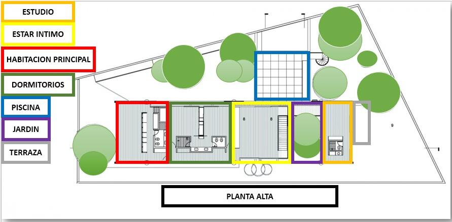 An lisis arquitect nico de la residencia en barrio for Que es una planta arquitectonica