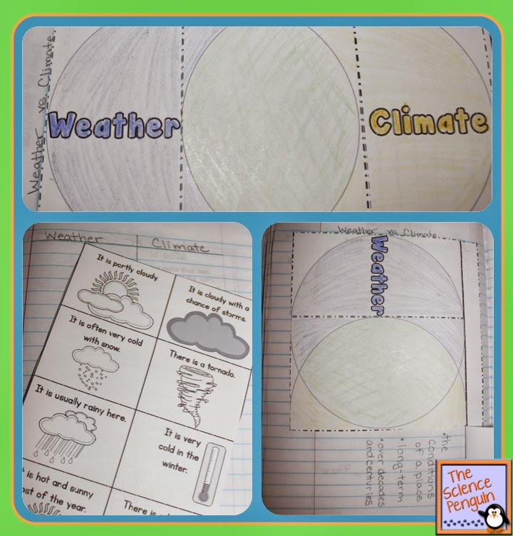 1st grade science lesson plans weather 1st grade science lesson plans weather a day in first. Black Bedroom Furniture Sets. Home Design Ideas