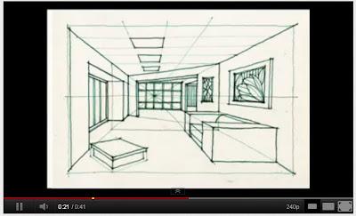 Aula de pl stica aprende a dibujar la perspectiva de una for Dormitorio para dibujar