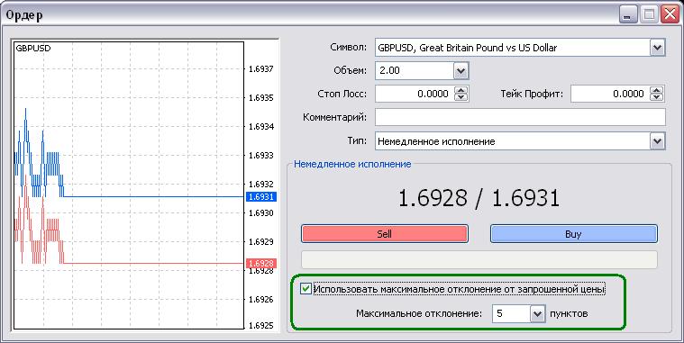 Стратегия форекс для графика РЕНКО FXR-Modern