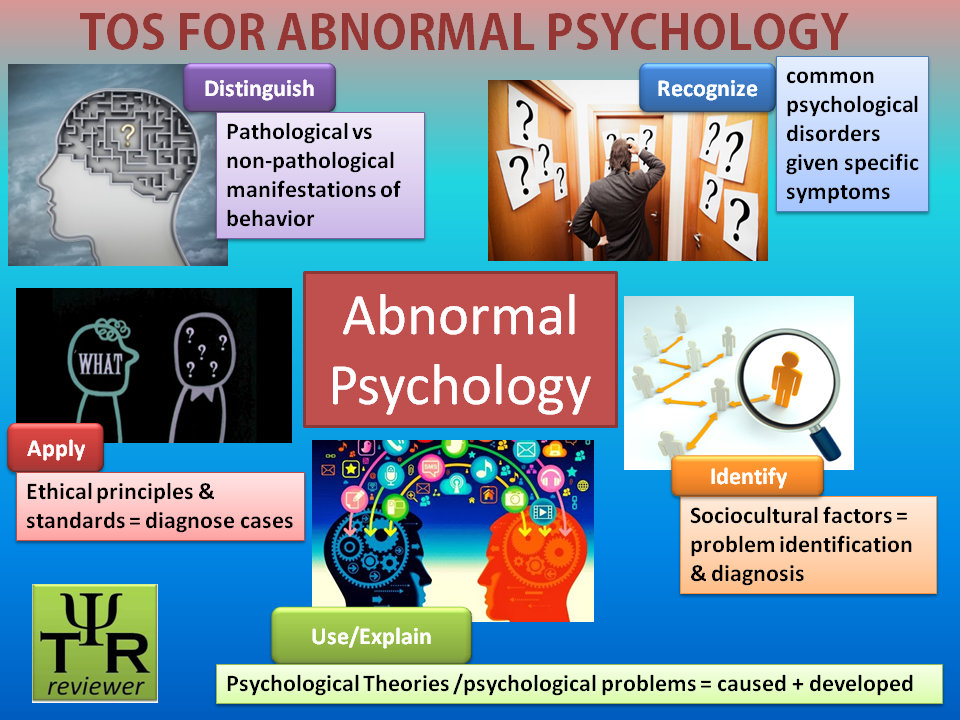 abnormal psychology final Abnormal psychology final exam study guide abnormal psychology final exam flashcards quizlet, vocabulary abnormal psychology final exam study guide by asimon18 includes 252 questions covering.