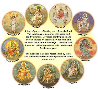 Navratri Festival - Festival of Nine Nights, Festival of Dandiya and Garba Rass