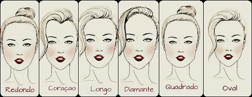 Tipos de sobrancelha: Qual a sua