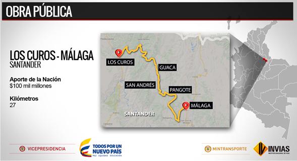38 ofertas recibió el proyecto vial Los Curos - Málaga