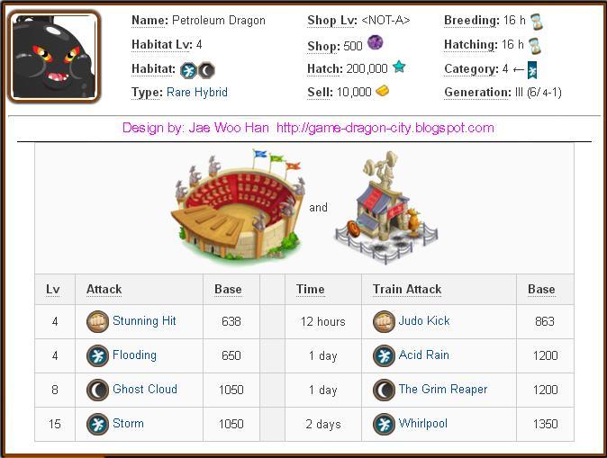 Tổng hợp Damage và Attack các skill của Rare Hybrid Dragon trong game Dragon City 13