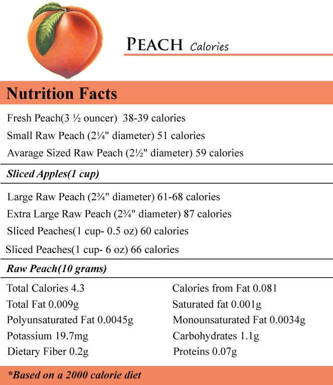 How Many Calories In One Nectarine Checkstrap