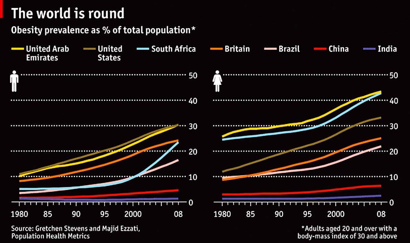 world wide statistics: