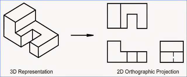 drafting teacher blog  orthographic projection