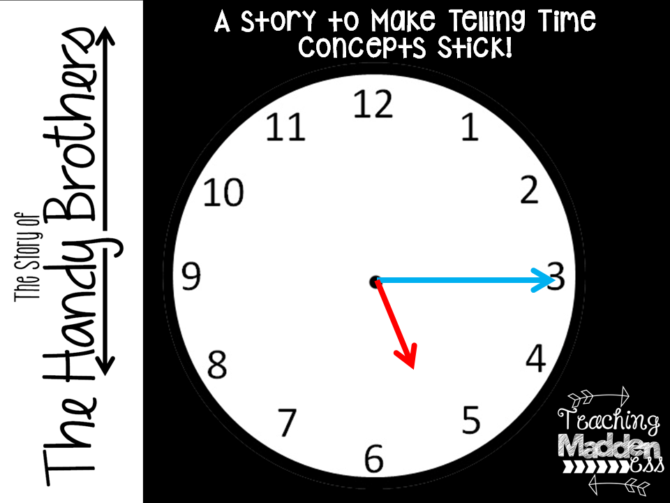 How to Teach Students to Tell Time {A Bright Idea} - *Teaching ...
