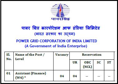 PowerGrid recruitment of 4 Assistant (Finance) for Odisha Project
