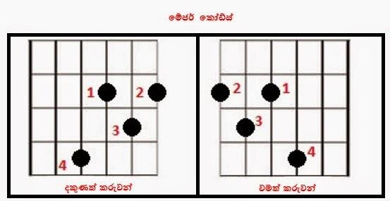 guitar_major_code