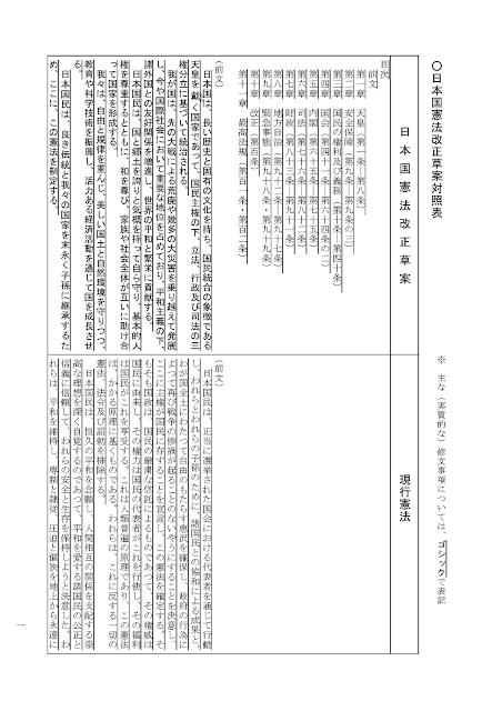 自民党 日本国憲法改正草案(画像)p01