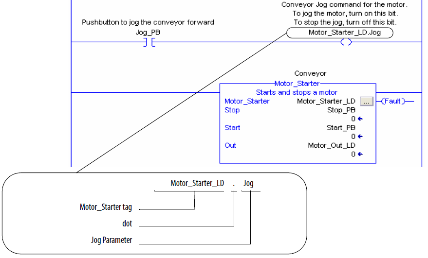 How to program an allen bradley plc add on instructions using the jog command in function block diagram ccuart Choice Image