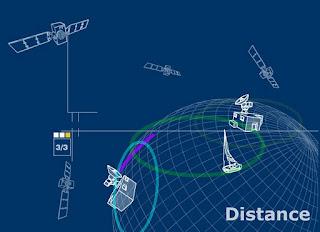 Schema GPS GALILEO