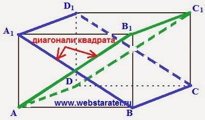 Перпендикулярные плоскости в прямоугольном параллелепипеде. Математика для блондинок.