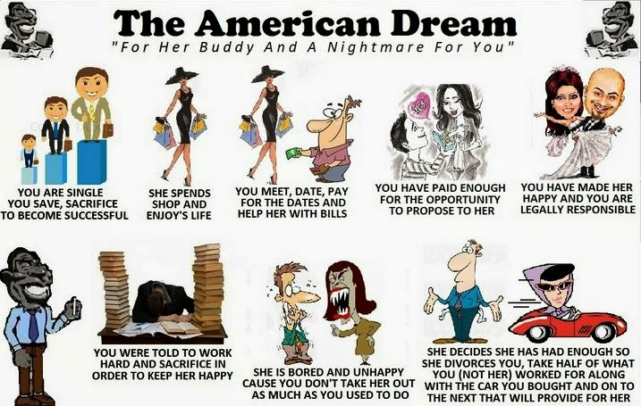 The American Dream - The Story of Your Enslavement