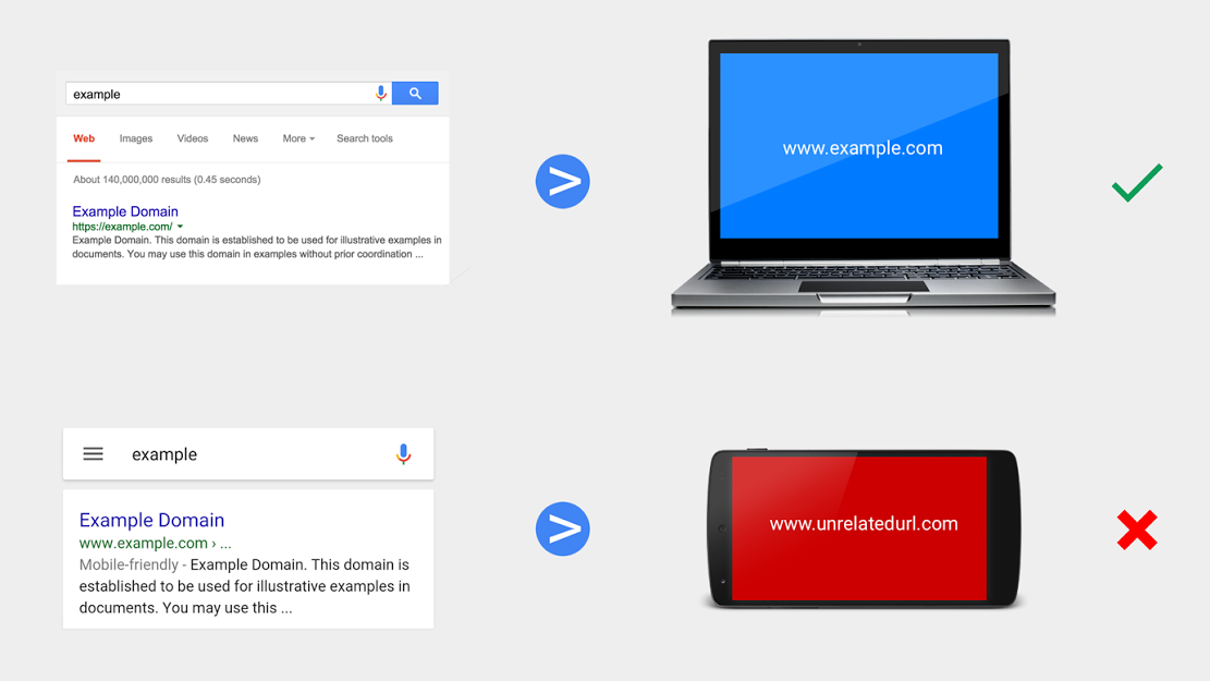 desktop and mobile search