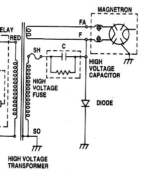 mwave02 doz' blog the sainsbury's supermarket microwave oven microwave capacitor wiring diagram at crackthecode.co