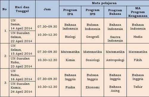Jadwal UN 2014 MA-SMA