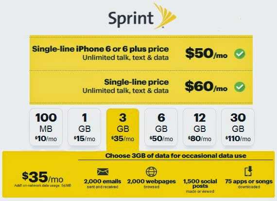 Best Cell Phone Companies With Best Plans Us Phone Plans