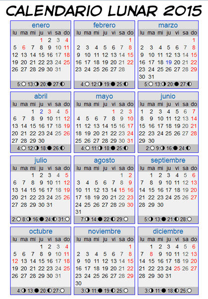 Calendario Lunar en 2015