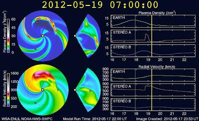 Trayectoria del viento solar 19 de Mayo de 2012