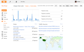 Blogger Stats Overview Page