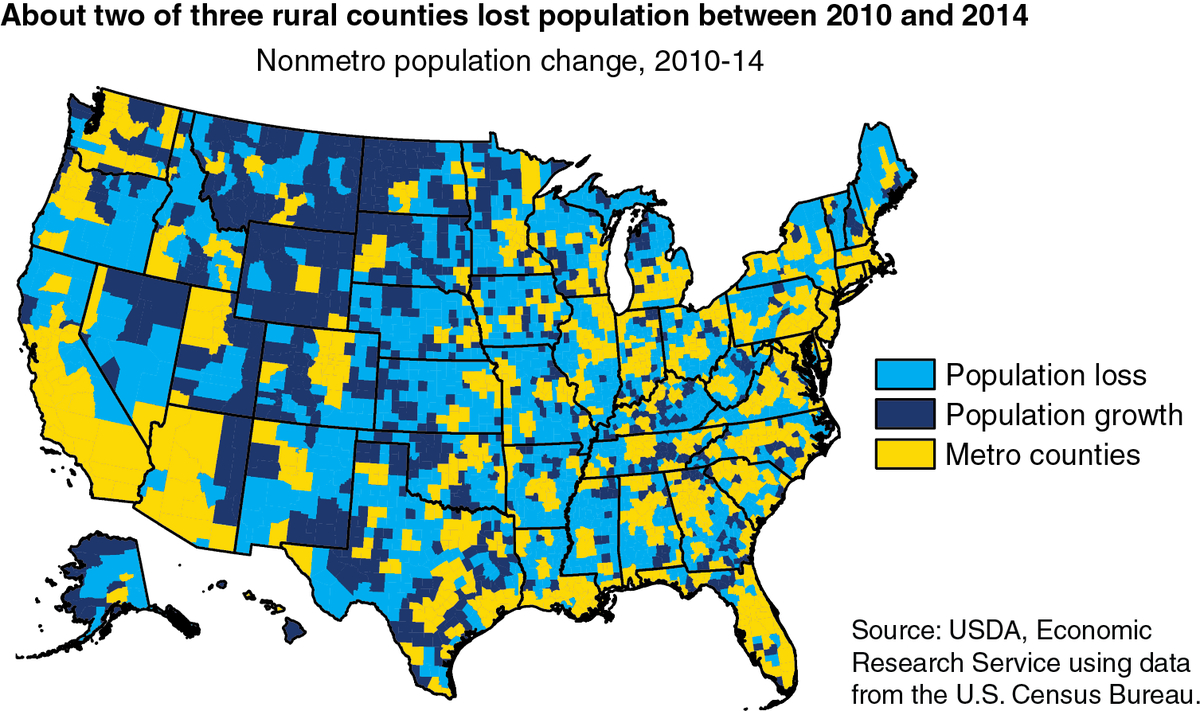 The State of rural America (2015)