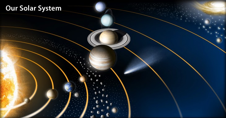 Solar System with planets and asteroid belt