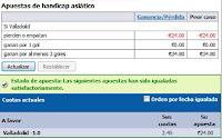 Apuestas Rosberg Valladolid-Alcorcón Fútbol – 2ª División España Betfair
