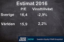 Börsens värdering - 160509