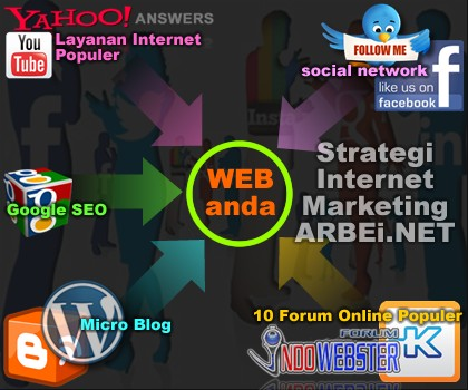 Jasa Internet Marketing Pro
