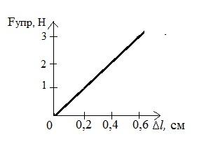 Копилка физика