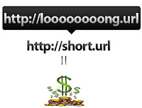 How to Earn Money from Shortening URLs