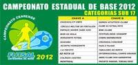 CAMPEONATO ESTADUAL SUB 17 MASCULINO - 2012