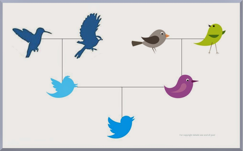 Twitter genealogy family tree © A Rebel Hand 2014 for Worldwide Genealogy