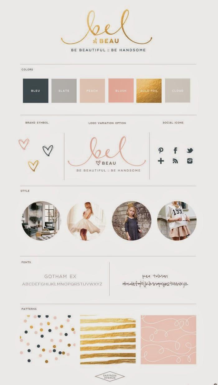 Cómo se estructura un branding y cual es su apariencia en blog
