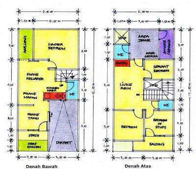 desain rumah minimalis type 21 60 di perkotaan | rumah