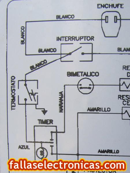 Diagrama refrigerador nevera no frost coldex - Neveras dos puertas verticales ...